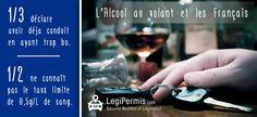 1/3 des français déclarent avoir déjà trop bu au volant. www.legipermis.com
