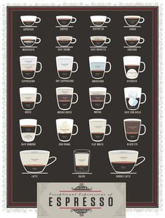 Pop Chart Lab Espresso Poster - Now I FINALLY know the difference between latte and cappuccino! Espresso Drinks, Best Espresso, Coffee Drinks, Coffee Cups, Espresso Maker, Coffee Coffee, Coffee Maker, Cappuccino Coffee, White Coffee