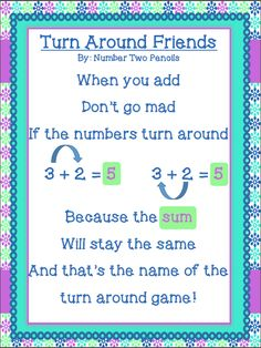 Turn Around Friends Poem helps students understand the commutative property of addition. Fifth Grade Math, Second Grade, Grade 2, Math Poems, Poems For Students, Math Addition, Teaching Addition, Commutative Property, Poetry For Kids