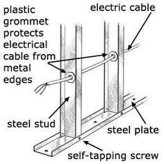 Metal Stud Framing, Steel Framing, Steel Structure Buildings, Metal Structure, Metal Shop Building, Steel Frame House, Steel Frame Construction, Basement Remodeling, Bathroom Remodeling