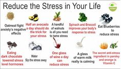 Food for Stress relief