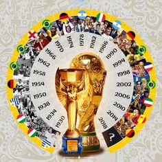 All of the FIFA World Cup Winners.You can find World cup and more on our website.All of the FIFA World Cup Winners. World Cup Russia 2018, World Cup 2018, Fifa World Cup, Soccer World, World Football, Champions League, Fifa Football, Football Liverpool, Nfl Superbowl