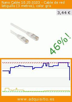 Nano Cable 10.20.0103 - Cable de red latiguillo (3 metros), color gris (Electrónica). Baja 46%! Precio actual 3,44 €, el precio anterior fue de 6,40 €. http://www.adquisitio.es/nanocable/10200103-cable-red