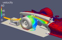 Richardson CFD ‏@garcfd F1 race car front wheel analysis #simulationFriday.  The rotating capability allows easy specification for wheels.