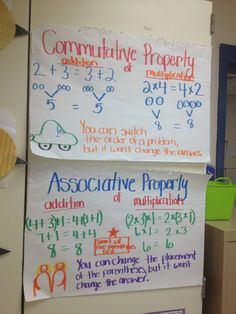 commutative and associative property anchor charts- clear explanation and visuals- car for commute, friends you associate with. Math Charts, Math Anchor Charts, Fourth Grade Math, First Grade Math, Third Grade, Math Strategies, Math Resources, Math Worksheets, Math Activities