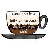 capuccinno italiano   Tipos de Café #2:<br />Do Pingado ao Macchiato