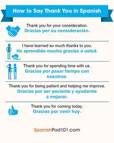 Thank You In Spanish, Spanish Help, Spanish Notes, Learn To Speak Spanish, Study Spanish, Spanish Lesson Plans, Learn English Words, Spanish Grammar, Spanish Phrases