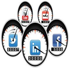 Voor B2B-merken is LinkedIn een onmisbaar kanaal geworden. Het is een van de oudste sociale netwerken. In Nederland al zo'n tien jaar actief, maar pas de laatste jaren is het netwerk doorgebroken. Met vier miljoen Nederlandse netwerkers heb je iedereen die er toe doet in werkend Nederland wel binnen de poorten.