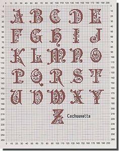 Alphabet- cross stitch