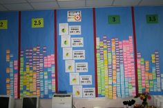 School-Wide Literacy Data Wall - like ideas further down this page
