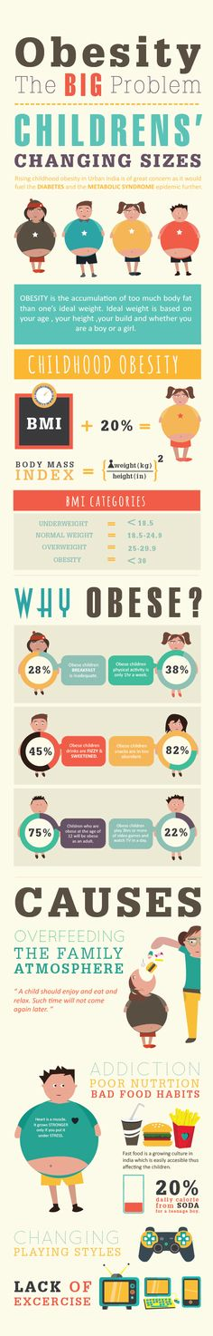 CHILDHOOD OBESITY -Infographic by Meroo Seth, via Behance