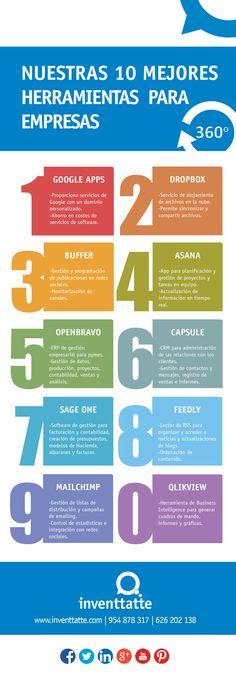Hola: Una infografía con 10 herramientas digitales imprescindibles para empresas. Vía Un saludo