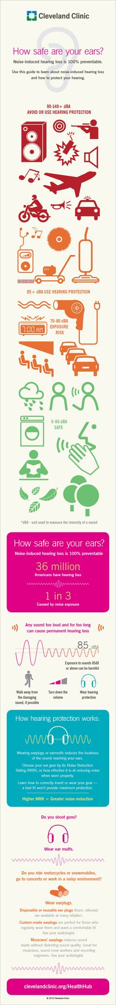 How safe are your #ears? Your guide to noise-induced #hearing loss and how to prevent it. #noise #infographic