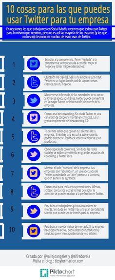 10 cosas para las que usar Twitter para tu empresa, de ticsyformacion.com