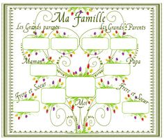 Very cute tulip inspired family tree. Family Tree For Kids, Family Tree Art, Tree Wall Murals, Genealogy Forms, Display Family Photos, Personalised Family Tree, I Love My Son, Kids Wall Decals, Photo Displays