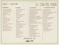 planting calendar for zone 7... all things including flowers  vegetables