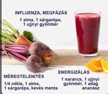 584540_16_ab4b5aac903351be1492df_c Healthy Juices, Healthy Drinks, Healthy Snacks, Vegan Recipes Easy, Dog Food Recipes, Smoothie Recipes, Smoothies, Health Eating, Drinking Tea