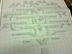 cross-stitch family tree