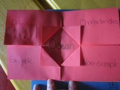 This blog post has the cutest foldables! Some of them even use paper plates! What!?
