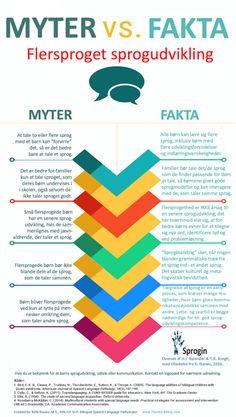 (2016-09) Myter om tosprogethed