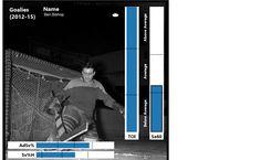 Sean Tierney - Profile | Tableau Public