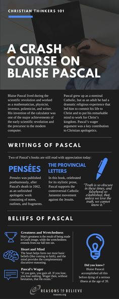 Reasons To Believe : Christian Thinkers 101: A Crash Course on Blaise Pascal