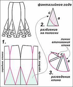 Patrones de diseño: faldas de costura - artesanías - Ideas de manualidades para niños