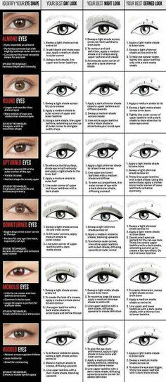 Perfect Eye Makeup Tutorial Demo