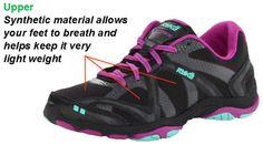 b53a679c7456 influence-ryka zumba shoes for women upper Zumba Shoes
