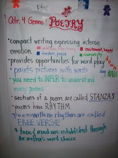 Poetry chart