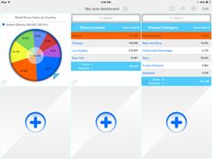 How to build a BI Dashboard on an iPad with cafe moba