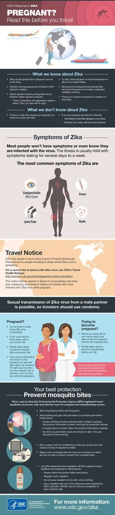 Is Zika virus in the U. Here's the latest need-to-know info on avoiding Zika virus, including natural ways to prevent a mosquito bite. Happy Pregnancy, Pregnancy Tips, Pregnancy Travel, Prevent Mosquito Bites, Fetal Alcohol Syndrome, Zika Virus, Pregnancy Problems, Diets That Work, Pregnant Diet
