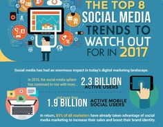 The Top 8 Social Media Trends to Watch Out For [Infographic] from @socialmediatoday #SocialSelling #entrepreneur #socialbusiness #CEO @Youtube @Linkedin @Facebook #mobile #Facebook #Twitter #Instagram #Pinterest #Youtube #branding #marketing #socialmedia #RealTimeOutsource #marketing #fb #Google #SMM #business #tech #SEO #you #love #itunes #podcast #SalesEvangelist