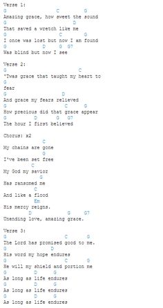 Amazing Grace (My Chains Are Gone) chords: one of my favorites!!!