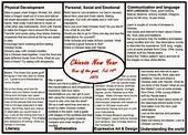 Chinese New Year Activities, Chinese New Year Crafts, New Years Activities, Worms Eye View, Pirate Day, New Year's Crafts, Monthly Themes, Eyfs, Social Skills