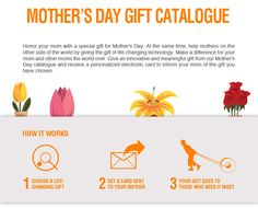 Make this Mother's Day lovelier for her by gifting her the joy of bringing positive change to other mothers around the world with Kopernik's Mother's Day gift catalog!