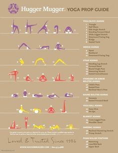10 best names of yoga poses images in 2013  asana names