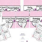 BUNDLE Fan and Pick Kagan Cooperative learning resource. Math printable resources mixture of topics
