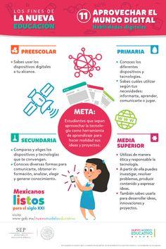 Map, Teaching, Words, Preschool Education, Finance Tips, Children, Cards, Maps, Teaching Manners