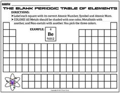 blank periodic table PDF download Cycle 3 Classical