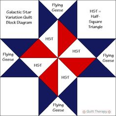 Quilt Therapy – Saving Sanity through Quilt Therapy – One Stitch at a Time Flag Quilt, Patriotic Quilts, Star Quilt Blocks, Star Quilts, Block Quilt, Easy Quilts, Quilt Square Patterns, Patchwork Quilt Patterns, Barn Quilt Patterns