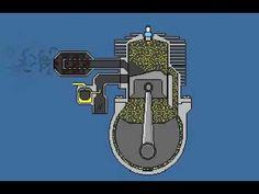 Este vídeo explica el funcionamiento de un motor de dos tiempos