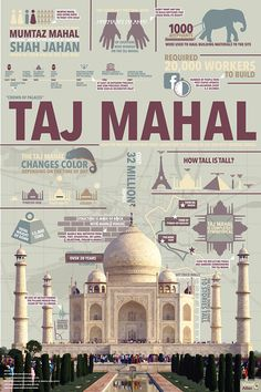 Infographic travel poster series on monuments around the world.Posters are 24 x interested in purchasing a poster please contact me. Taj Mahal, General Knowledge Book, Gernal Knowledge, Amazing India, Incredible India Posters, Amazing Photos, Interesting Facts About World, India Facts, History Of India