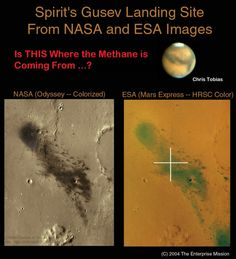 The real color of the red planet: Is Mars really red? | RiseEarth