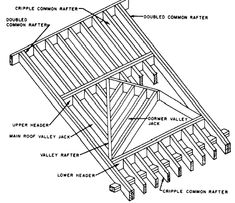 House rafter design