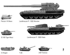 tank prototypes that never saw service   Comparison Top 10 Heaviest Tanks