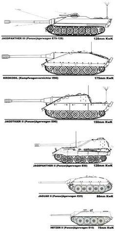 E-Kasemattenpanzer - E79-E90--E50-E25-E10 A.JPG (750×1500)