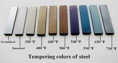 Tempering standards used in blacksmithing