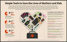 Simple Tools to Save the Lives of Mothers and Kids