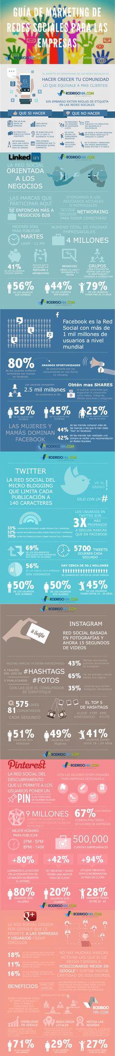 Guía de Marketing de Redes Sociales para las Empresas #infografia #marketing #socialmedia